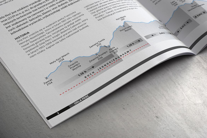 TPN broszury-1